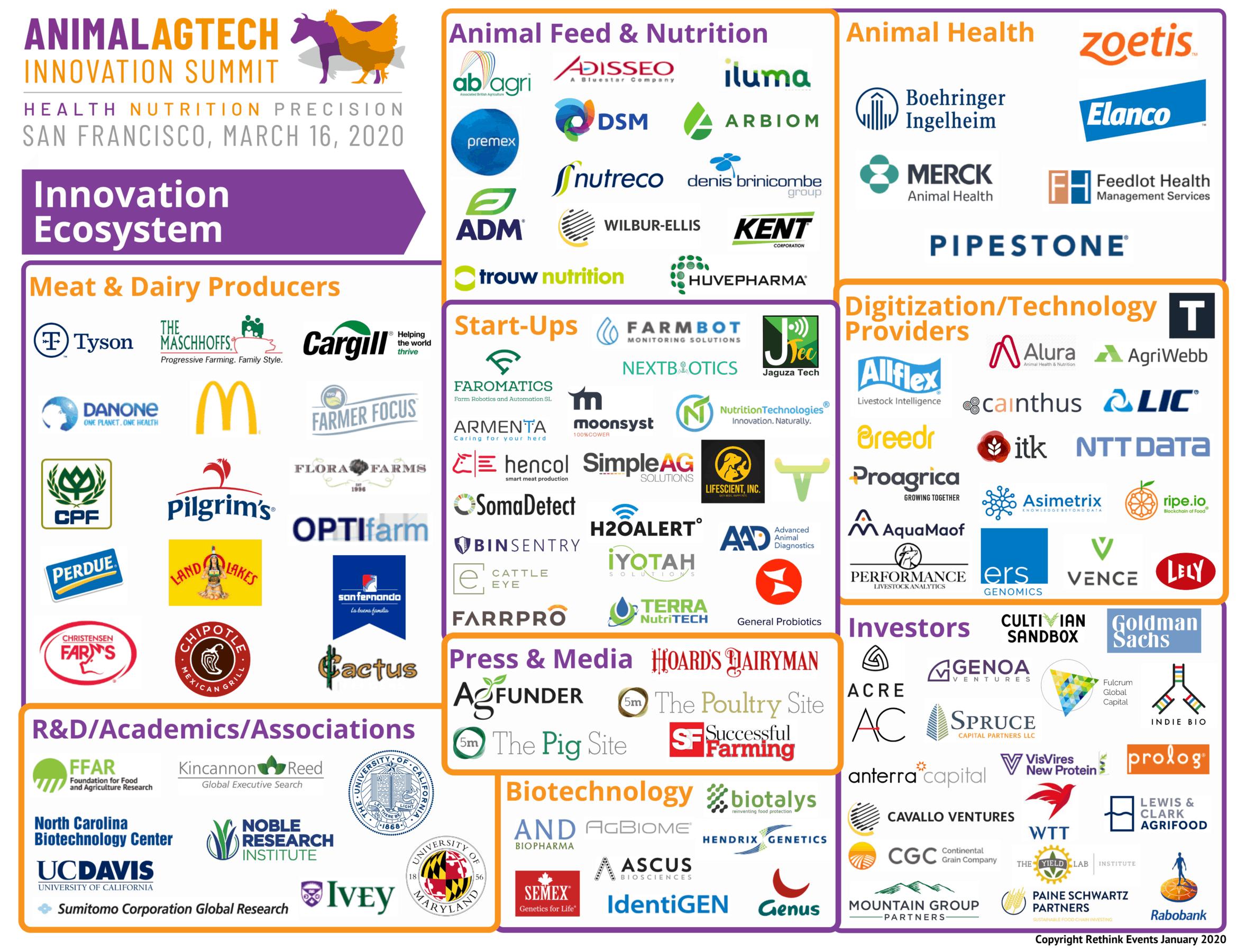 Ecosystem - Animal AgTech Innovation Summit, San Francisco